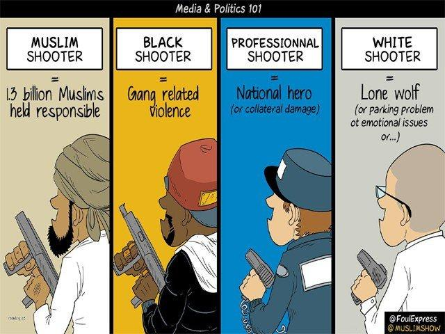 """When a white """"terrorist"""" is awarded a privilege 1.8 billion Muslims are denied"""